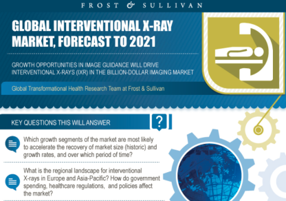 Best-performing Clinical Applications in the Interventional X-ray Market