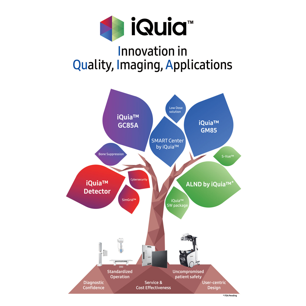 Samsung Announces iQuia™, a New Platform for Premium Digital Radiography