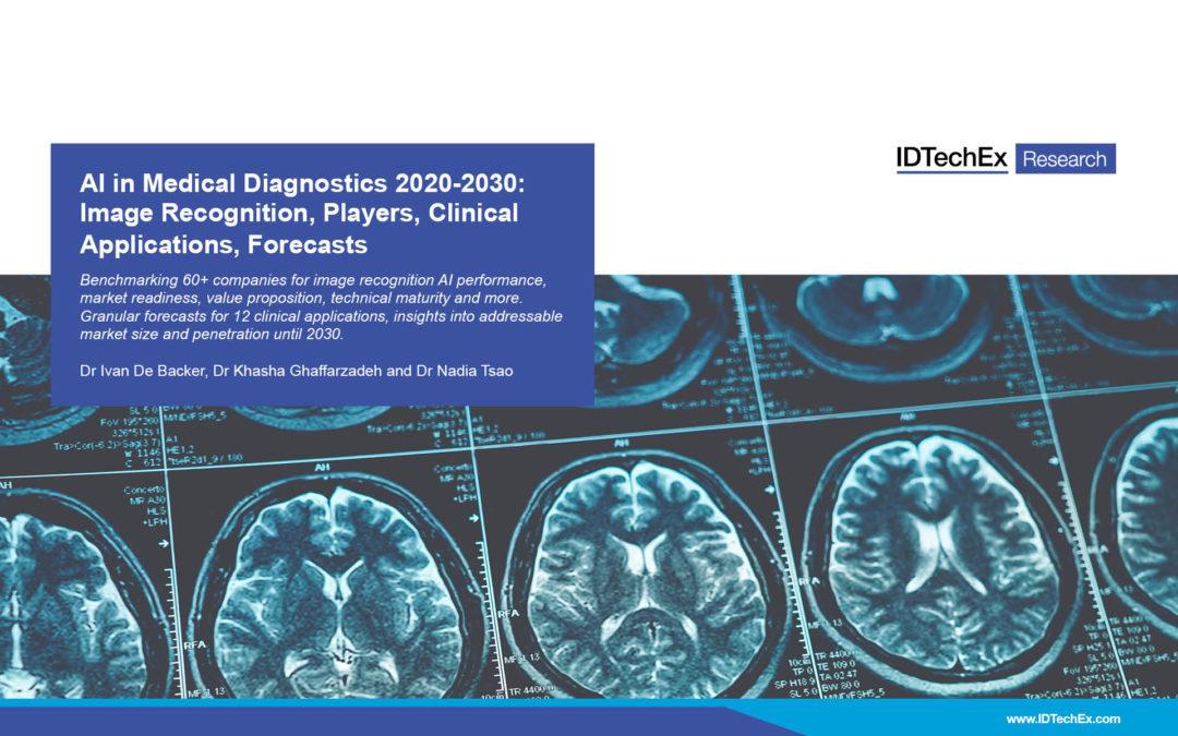 AI in Medical Imaging Diagnostics: Benchmarking 60+ Companies