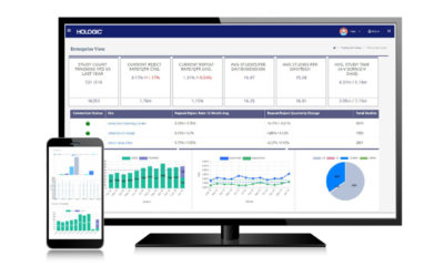 Hologic Unifi Analytics