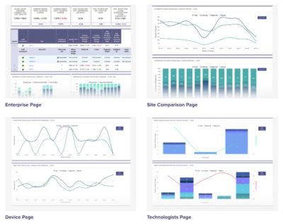 Hologic Unifi™ Analytics